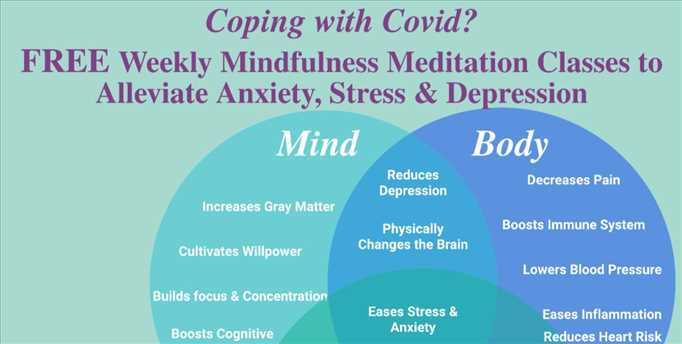 FREE weekly interactive online meditation classes from  Leigh Buddihst Community to alleiviatee anxiety, stress, depression and improve wellbeing