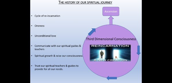 Spiritual personal development on-line  zoom course - 8 weeks - pay as you go